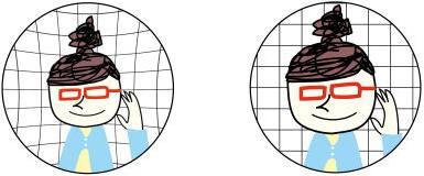 非球面レンズの見え方
